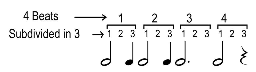 4-beats