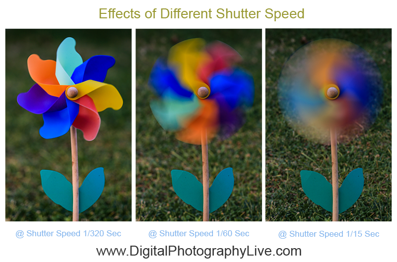 Effects of Different Shutter Speed