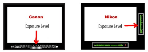 Exposure meter on Camera Viewfinder