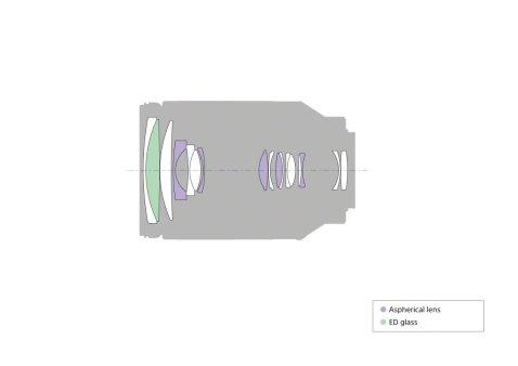 Sony FE 24-240mm F3.5-6.3 OSS Lens Construction