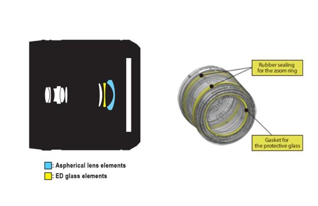 1 NIKKOR AW 11-27.5mm f:3.5-5.6_Lens_Construction