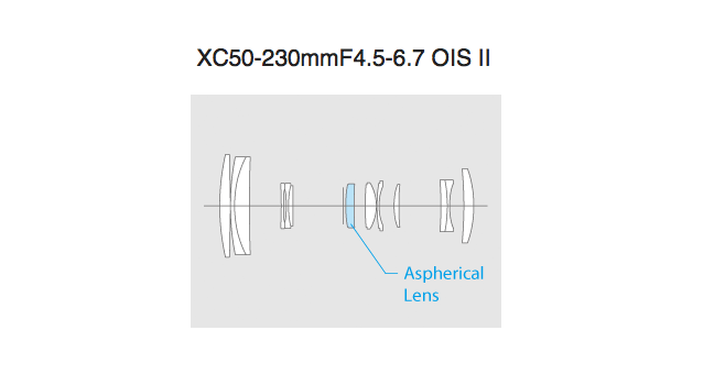 FUJINON XC 50-230mm F4.5-6.7 OIS II 01