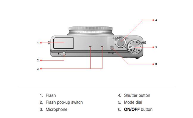 Fujifilm XQ2 05