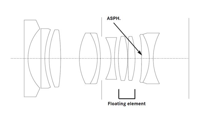 Leica Summilux-M 24mm f1.4 ASPH Lens 04