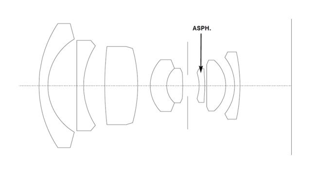 Leica Super-Elmar-M 18mm f3.8 ASPH Lens 08