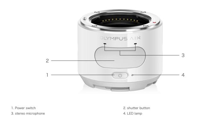 OLYMPUS AIR A01 Open Platform Camera 05