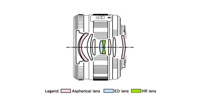 Olympus M.ZUIKO DIGITAL 14‑42mm 3.5‑5.6 II R 01