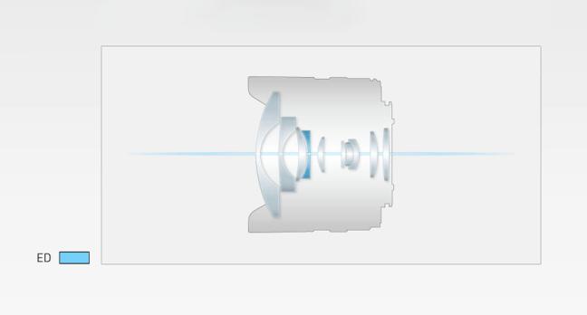 Panasonic Lumix G 8mm f:3.5 Fisheye Lens 06