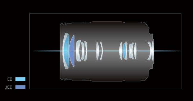 Panasonic Lumix G X Vario 35-100mm f:2.8 Power O.I.S. Lens 06