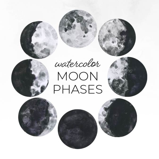 Watercolor Moon Phases Clipart Set, Phases of the Moon in watercolor Illustration
