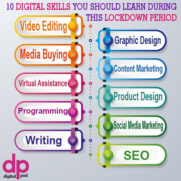 DIGITAL SKILLS FOR RESUME