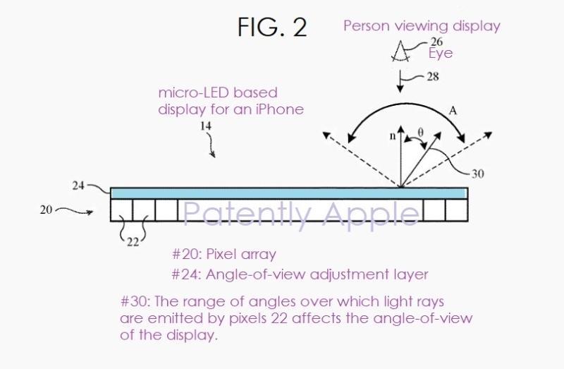 Yeni microLED ekran patenti ile iPhone'lar hologram gösterebilir