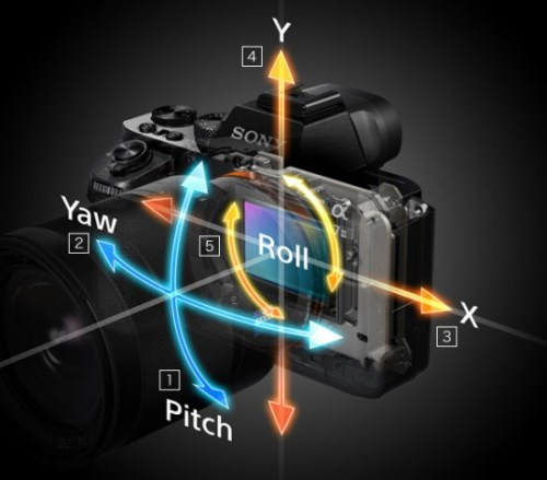 Sony-a7-II-5-axis-in-body-stabilization-550x483