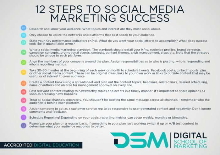 DSM Digital school of marketing - social proof