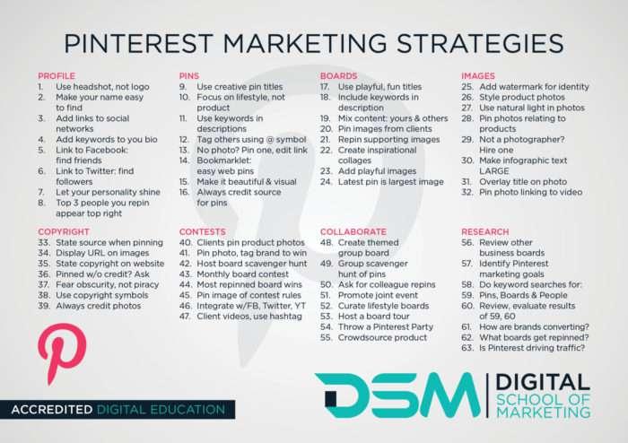 DSM | Digital school of marketing - pinterest