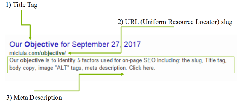 On-Page SEO: 5 Minutes for 5 Easy Steps to See Results!