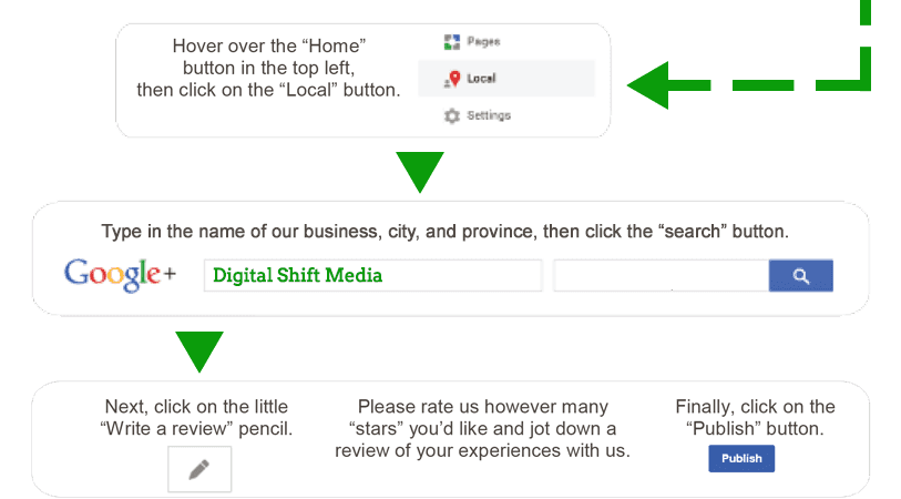 info-google-plus-local-review