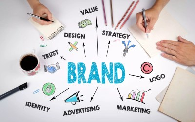 When Brand Clarity Means Changing Your Brand Name