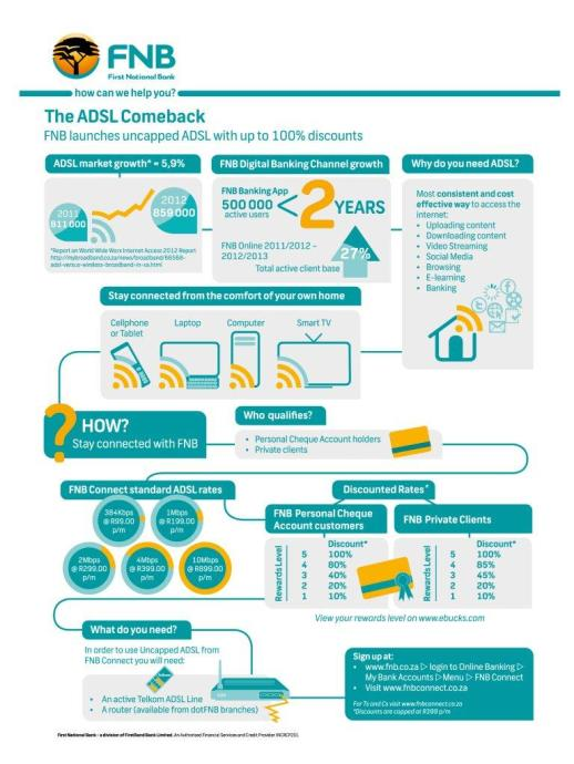 FNB Connect Uncapped ADSL InfoG_Low Res