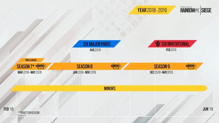 Tom Clancy's Rainbow Six Pro League ss1