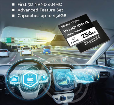 Western Digital otomobillere yönelik eMMC belleklerini duyurdu