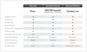 Payvment pricing matrix