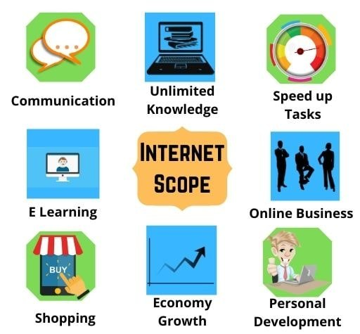 Why Internet Is Important Importance Of Internet