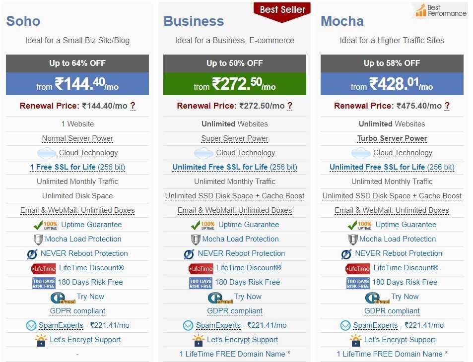 Mochahost.com Hosting Review: Ultra-Fast & Secure Cloud Web Hosting