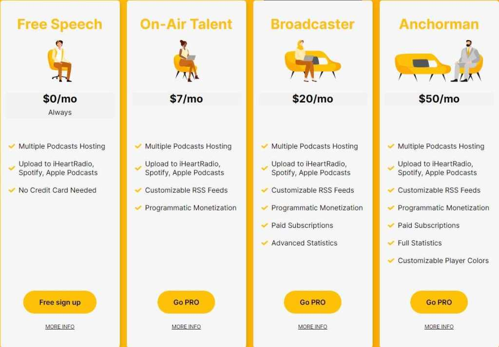 Spreaker Affiliate Program Review :  Get 20% Recurring Commission on Each Sale