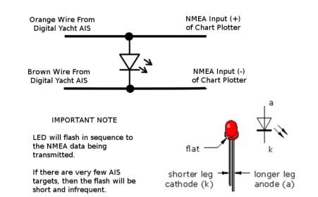 led to test nmea0183