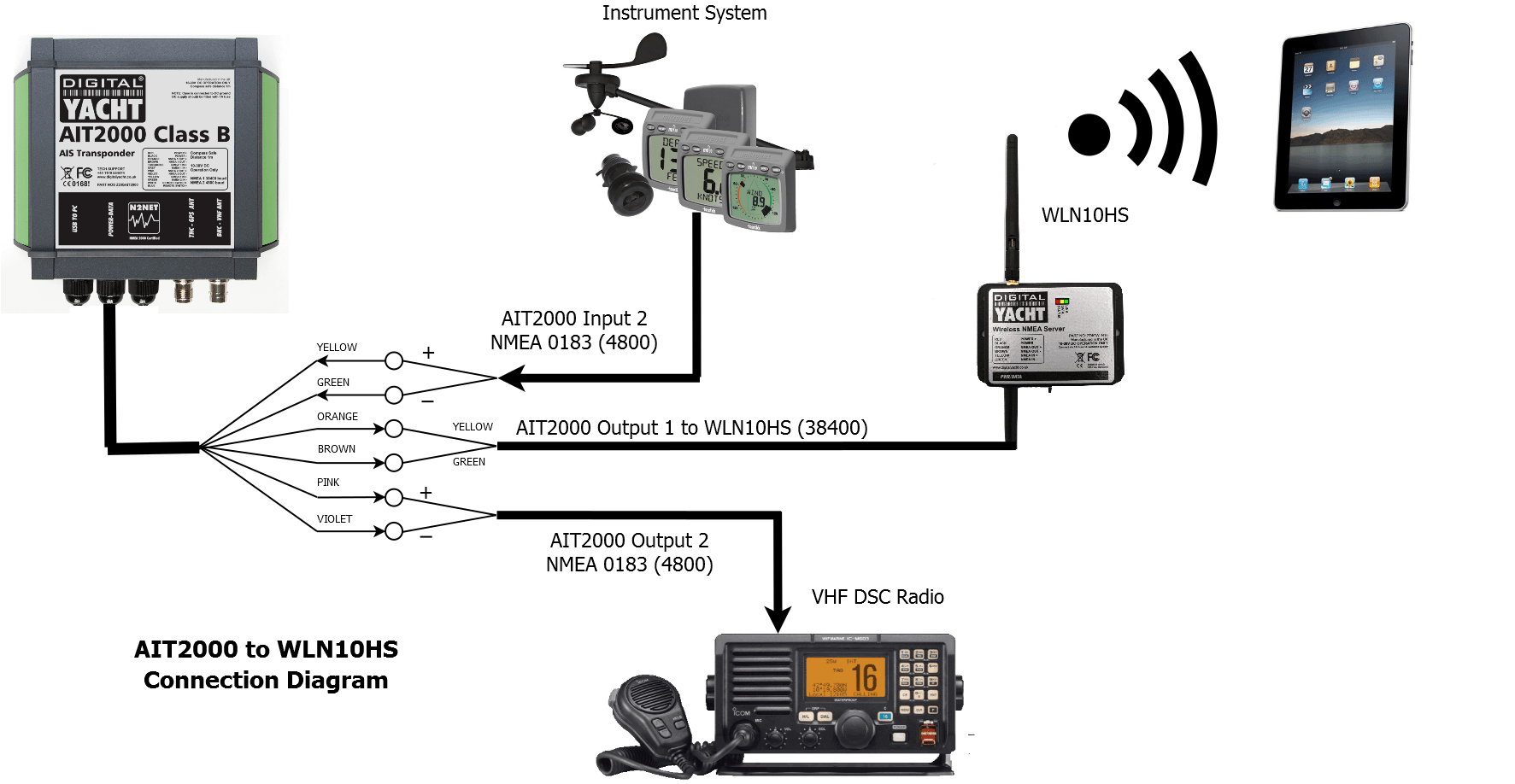 Goldstar Gps Wiring Diagram 27 Images Air Conditioner Diagrams Trane Ait2000 Nmea Connections To Wln10hs 1fit10242c530