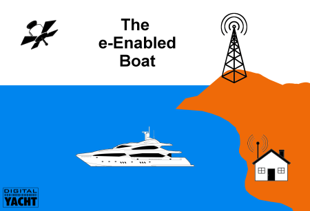 The e-Enabled Boat