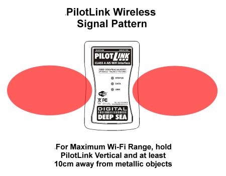 Pilot Link Signal Pattern