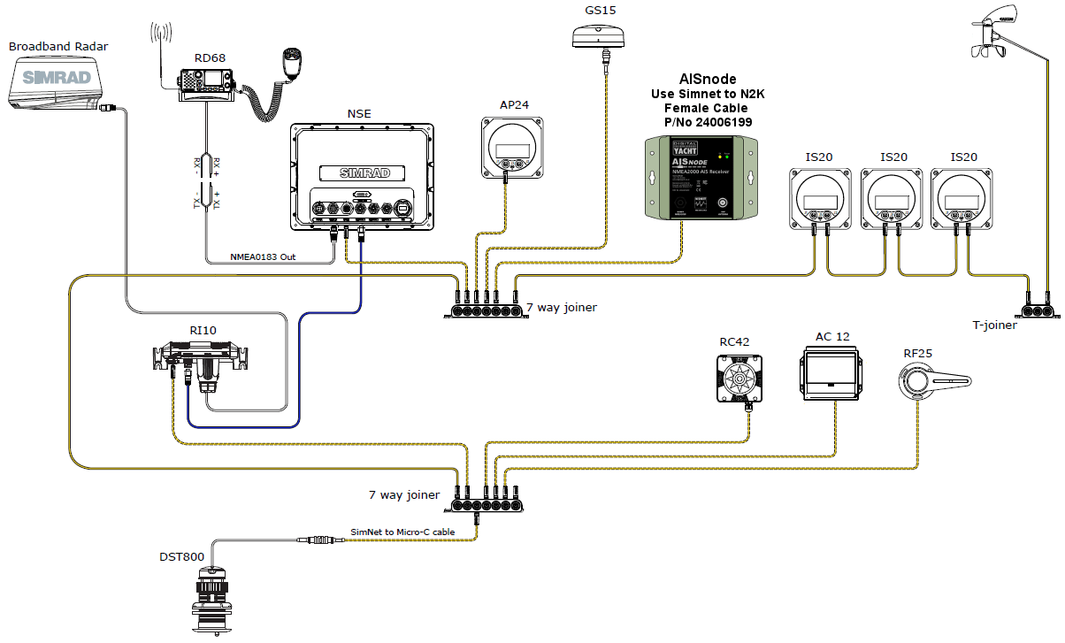 86AB7 Nmea 2000 Wiring Diagram | Digital Resources on synchro wiring, nasa wiring, usb wiring, smartcraft wiring, transducer wiring, raymarine seatalk wiring, abyc wiring,