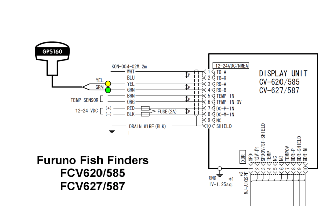 Interfacing a GPS160 to a Furuno FCV fish finders