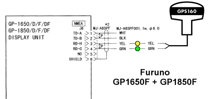 Interfacing a GPS160 to a Furuno GP1650 or GP1850