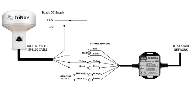 Interfacing a GPS160 to a Seatalk converter