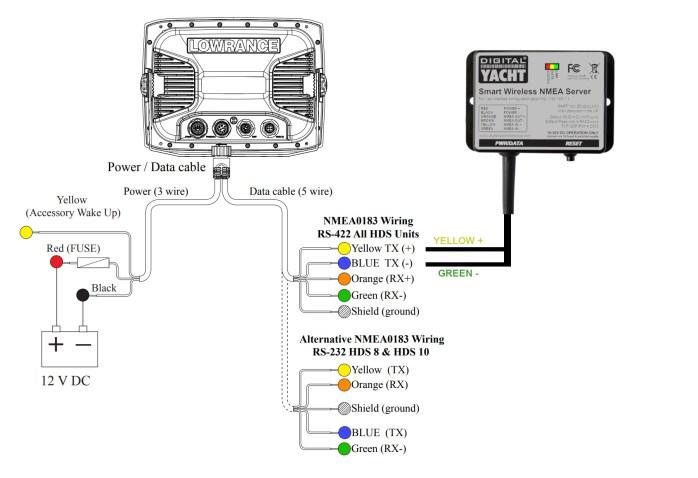 hds 8 wiring diagram hds 8 wiring diagram e3 wiring diagram  hds 8 wiring diagram e3 wiring diagram