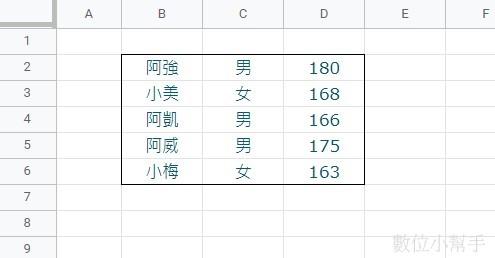 使用的表格範例