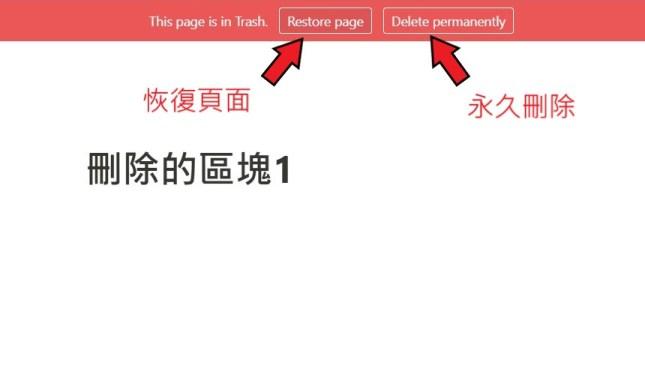 被刪除的頁面畫面頂部,也有 Restore(恢復頁面) 跟 Delete permanently(永久刪除頁面)