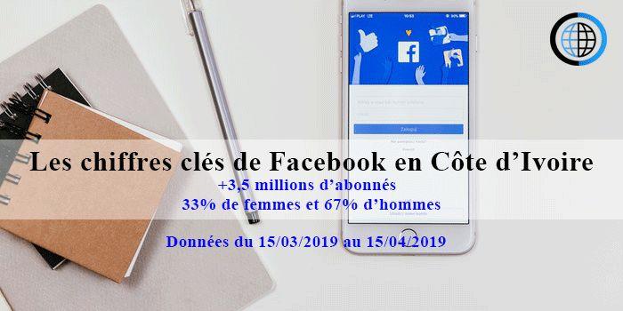 Les chiffres clés de Facebook en Côte d'Ivoire