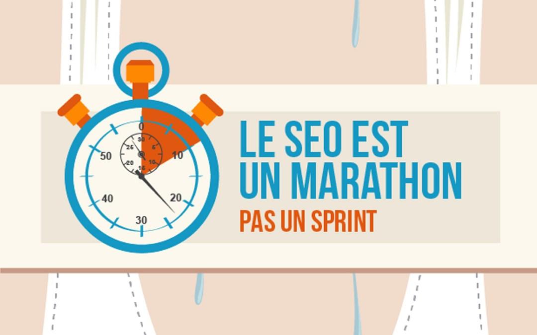 [Infographie] Le SEO c'est comme le marathon, il faut être endurant