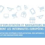 [Infographie] E-commerce : Quels sont les navigateurs et systèmes d'exploitation les plus utilisés en Europe ?