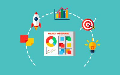 Top 10 des logiciels scrum et gestion de projet agile