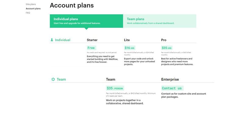Tarification Webflow pour les plans de comptes - individuels et d'équipe