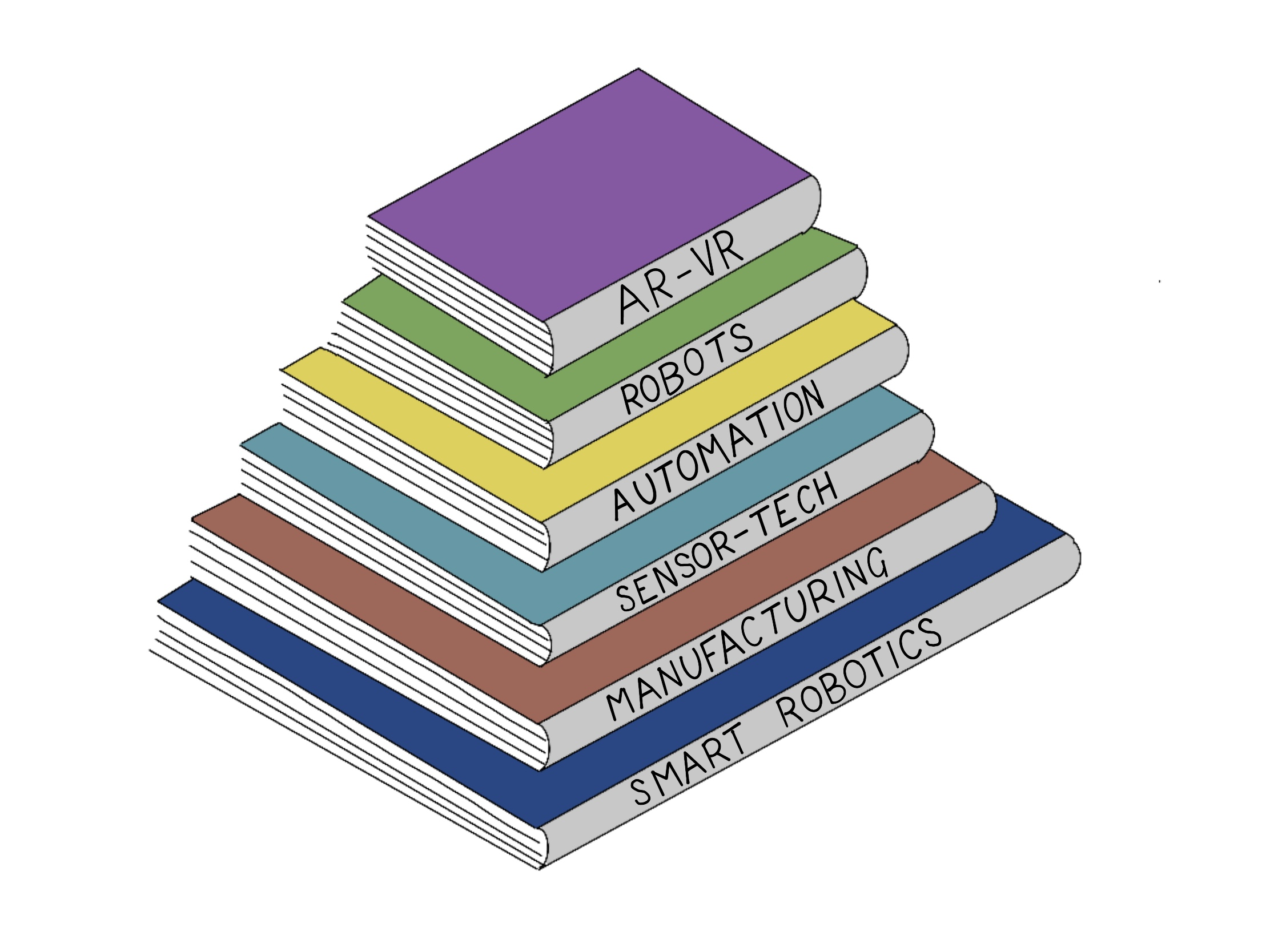 cartoon image of a stack of books about manufacturing