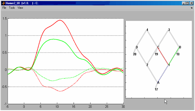 Screenshot of data on a graph