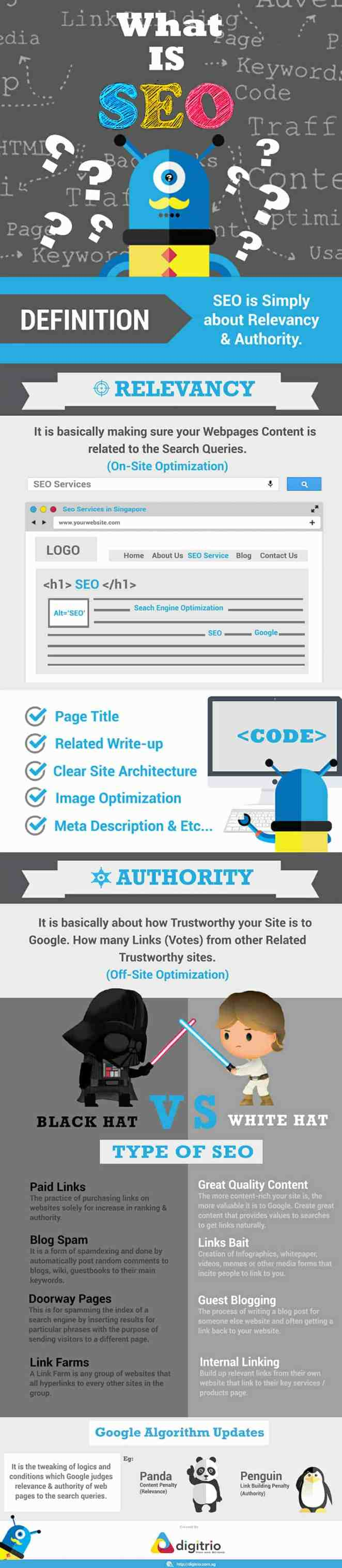 Simple Explanation on What is SEO