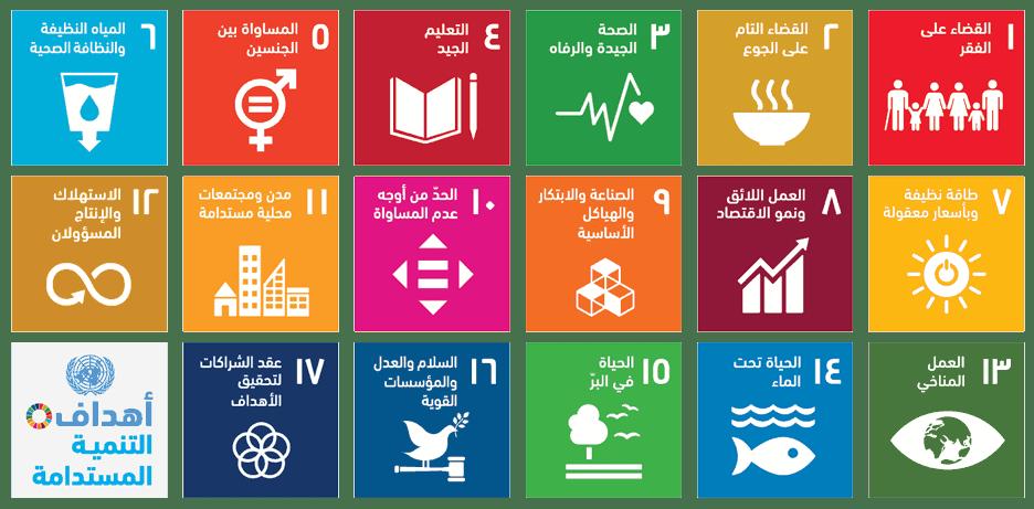 أهداف التنمية المستدامة حسب اتفاقية الأمم المتحدة