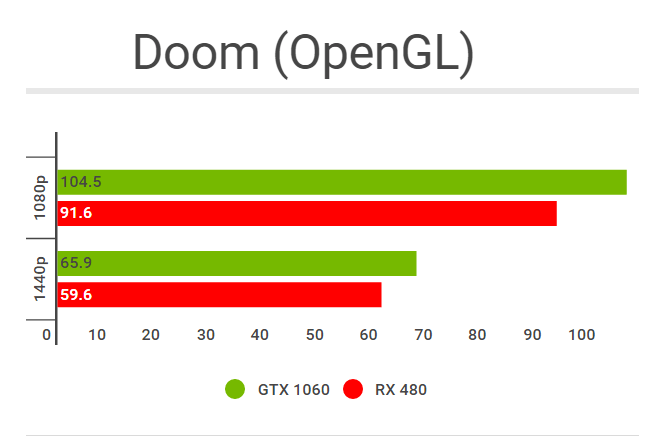 doom _ 07